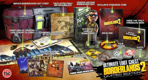 Borderlands 2: Ultimate Loot Locker