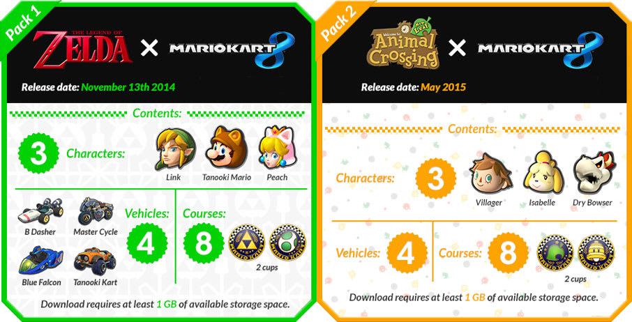 MarioKart8SeasonPass.jpg
