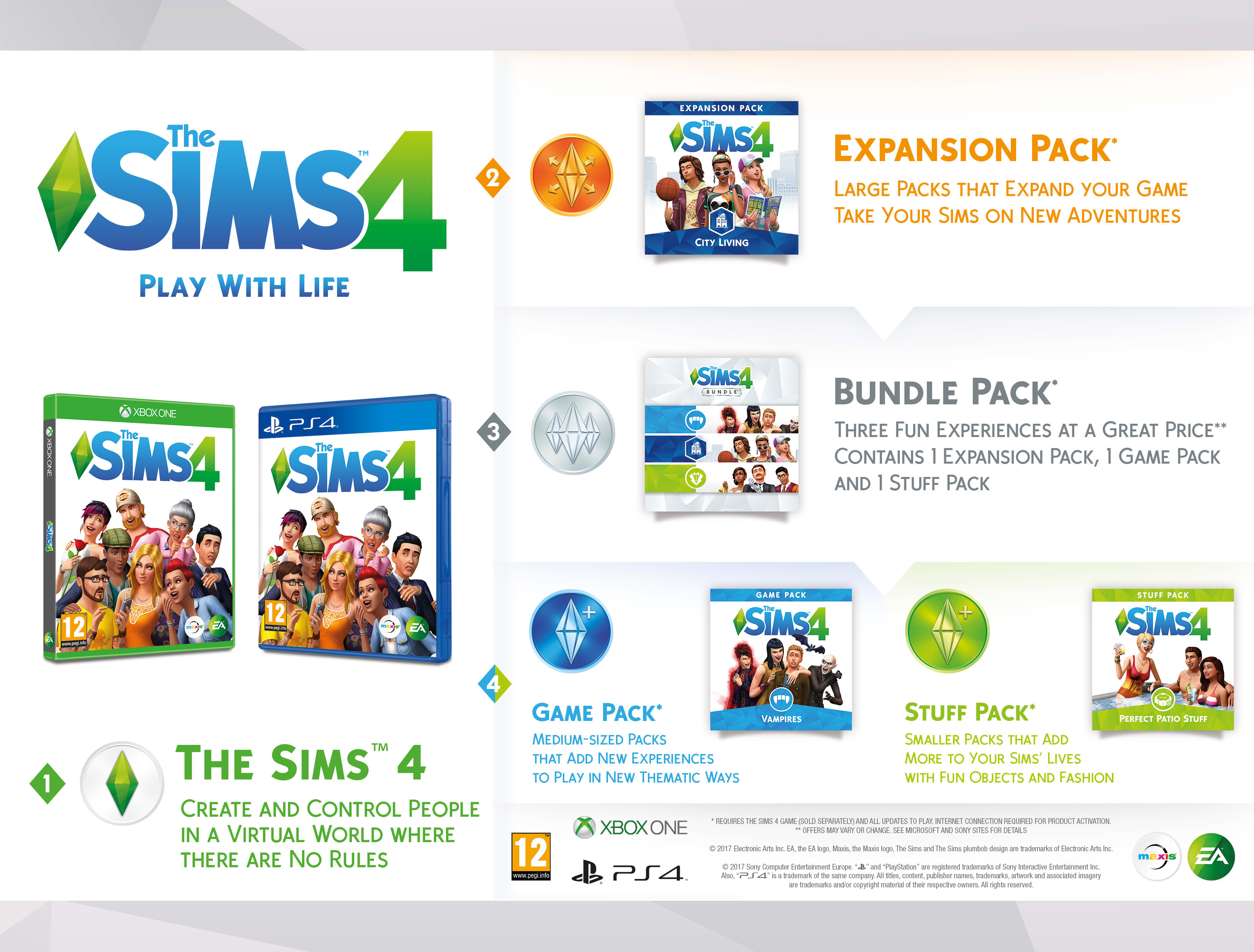 download the sims 4 all expansion packs free