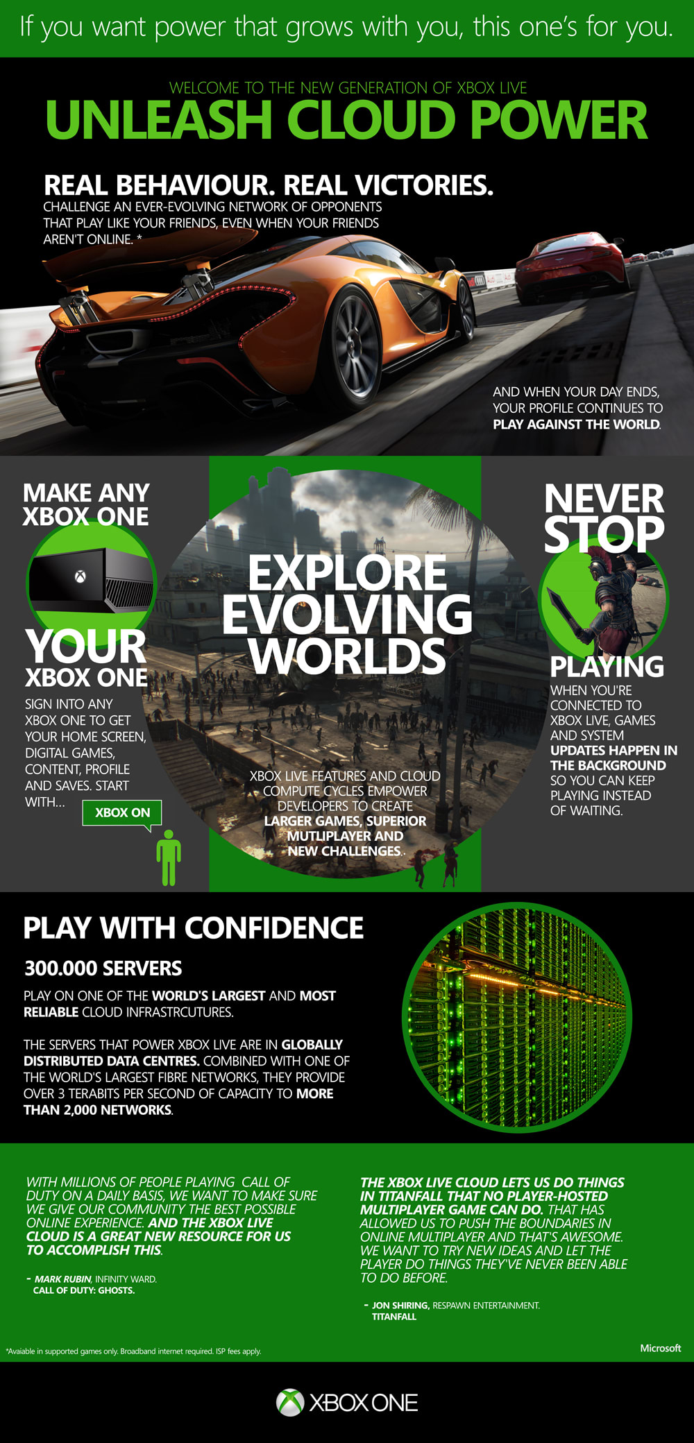 Get More With Xbox One Cloud Infographic at GAME