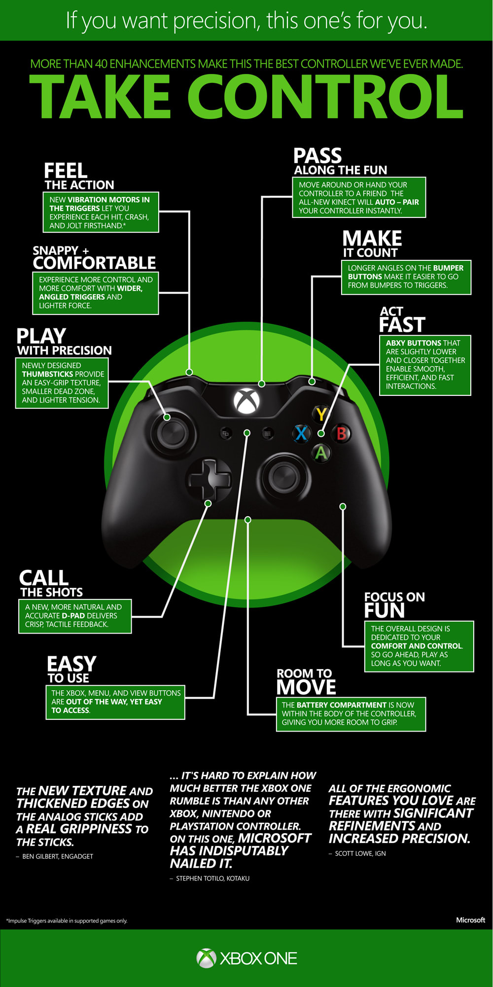 Get More With Xbox One Games Infographic at GAME