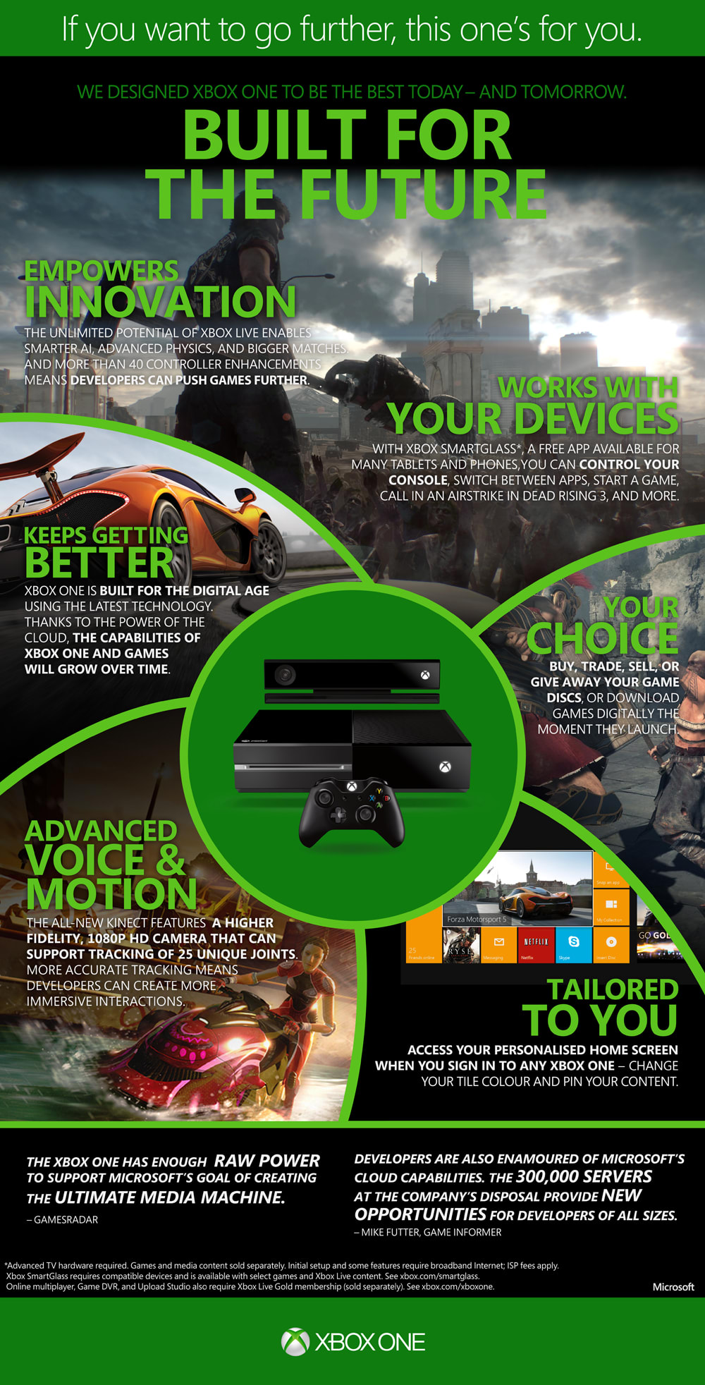 Xbox One Future Proof Infographic at GAME