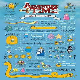 Adventure Time Infographic Poster 61x91.5cm Posters