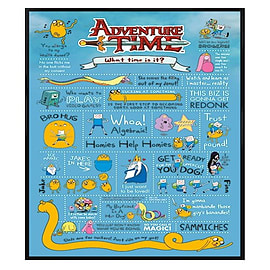 Adventure Time Gloss Black Framed Infographic Maxi Poster 61x91.5cm Posters