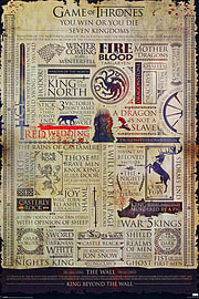 Game of Thrones Infographic Poster 61x91.5cm Posters