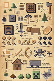 Minecraft Pictograph Maxi Poster 61 x 91.5cm Posters