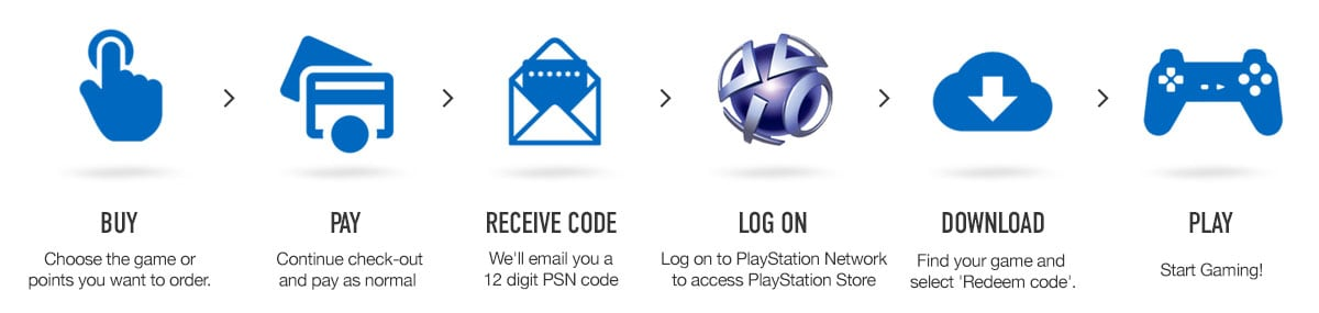 How to Download on PlayStation Network