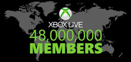 Xbox LIVE on Xbox 360