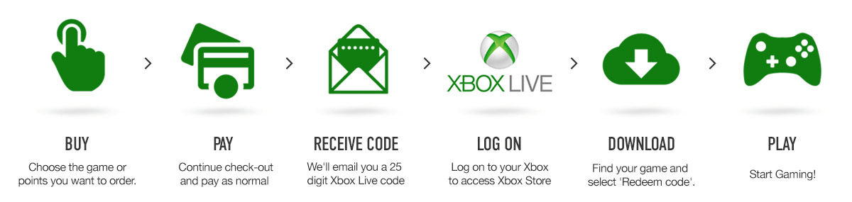 How to Download on Xbox Live