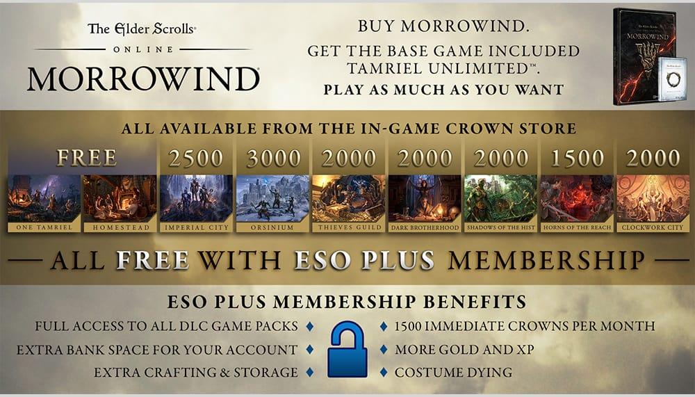 The Elder Scrolls Online: ESO Plus membership free