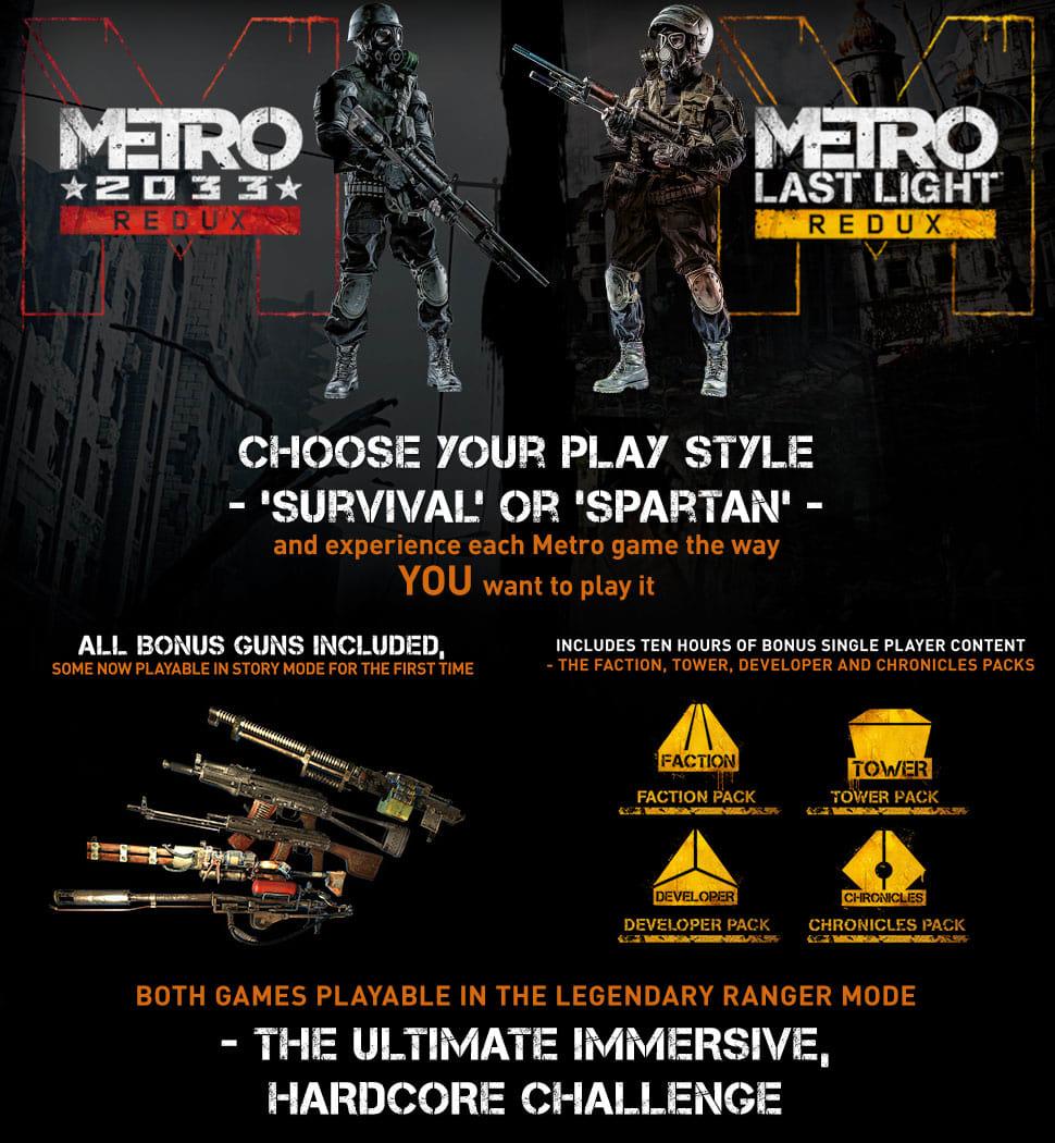 About Metro Redux