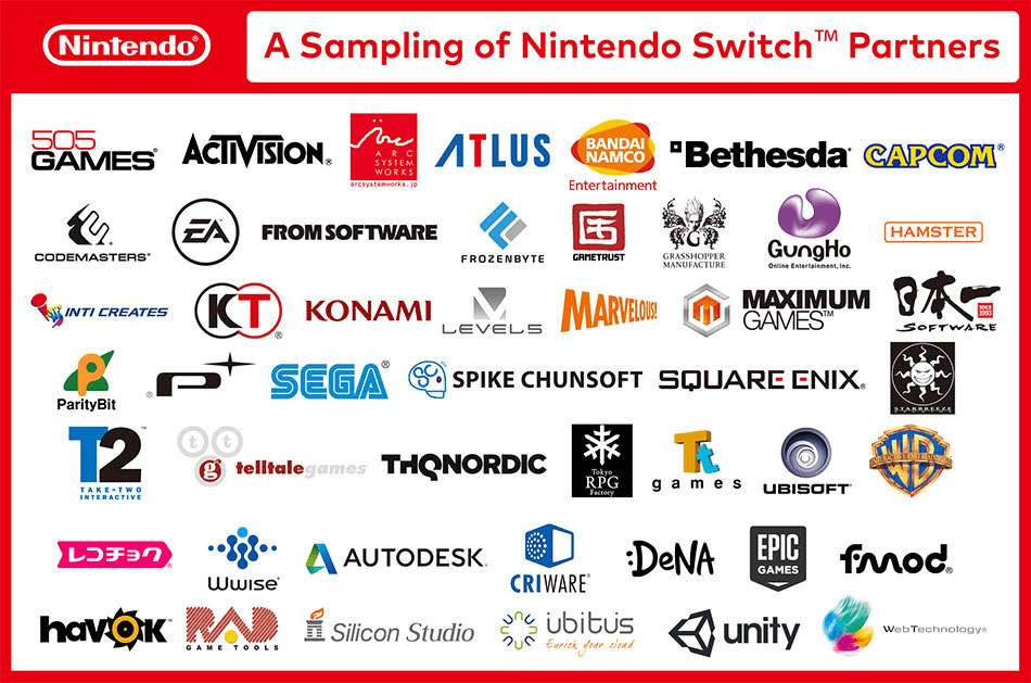Nintendo Switch - Partners