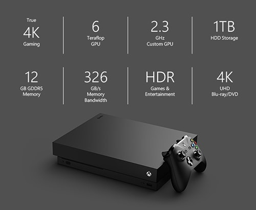 The World's Most Powerful Console