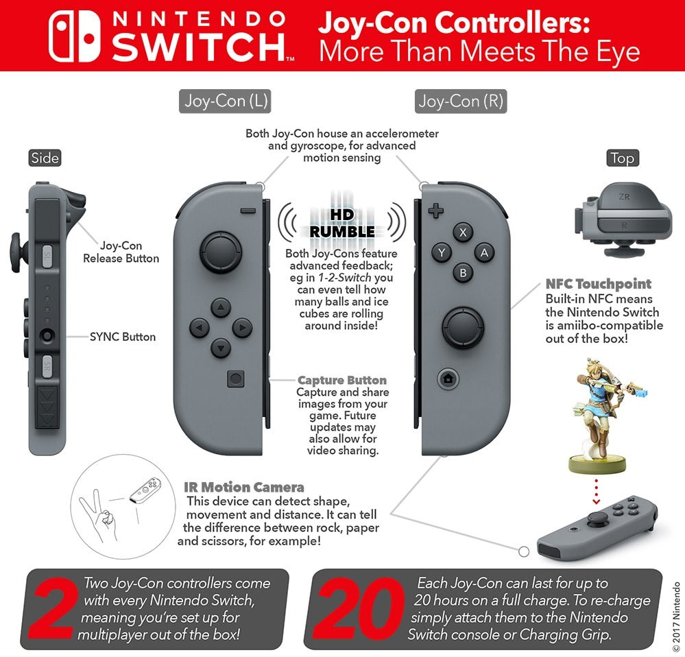 Buy Joy Con Neon Yellow Duo Free Uk Delivery Game Nintendo Switch Strap Special Features