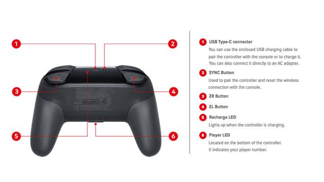 Nintendo switch pro controller pairing